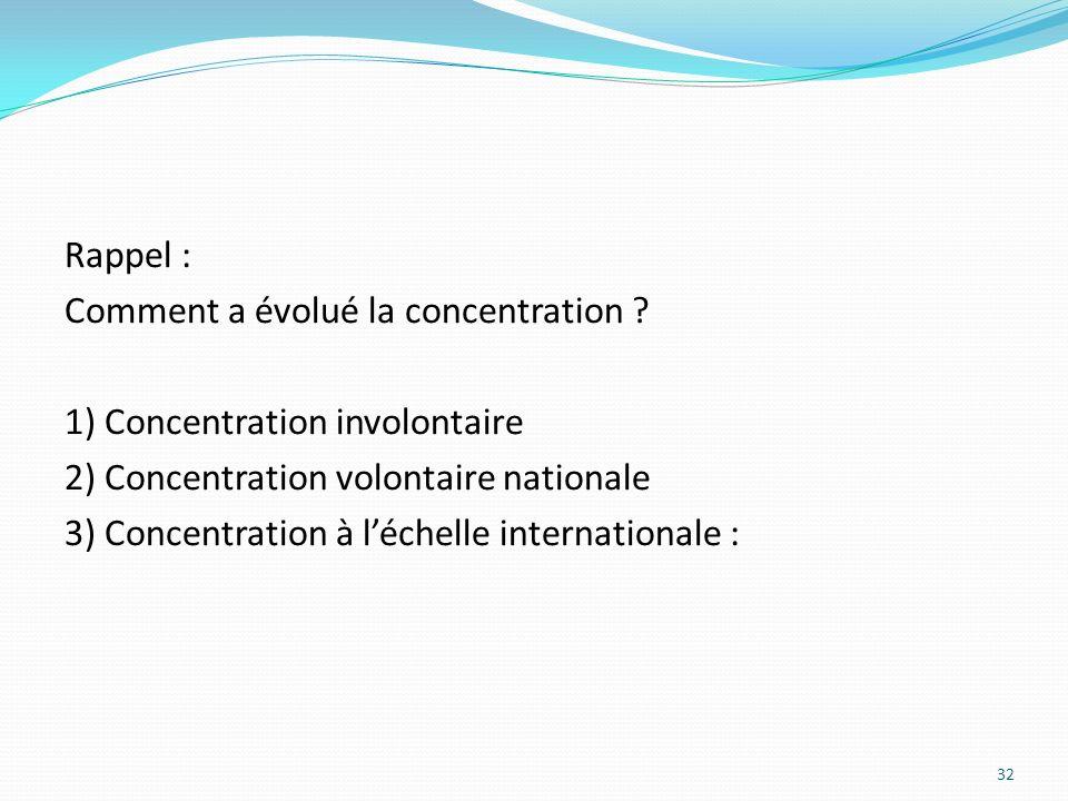 Rappel : Comment a évolué la concentration ? 1) Concentration involontaire 2) Concentration volontaire nationale 3) Concentration à léchelle internati
