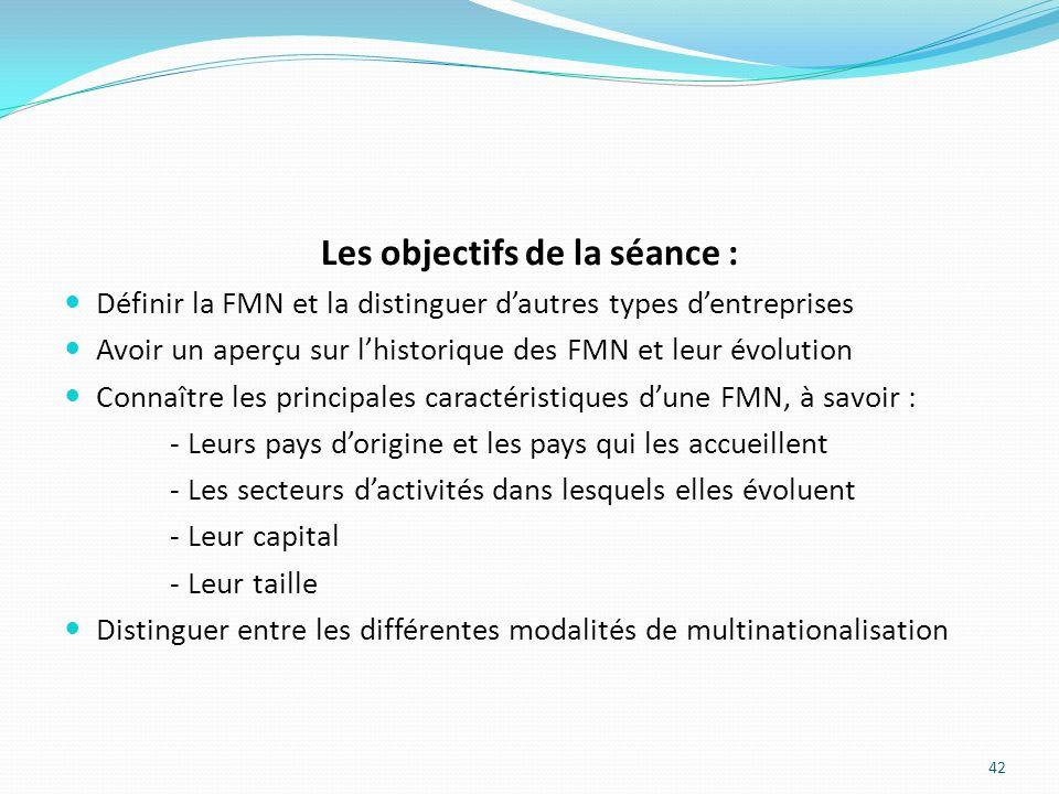 Les objectifs de la séance : Définir la FMN et la distinguer dautres types dentreprises Avoir un aperçu sur lhistorique des FMN et leur évolution Conn