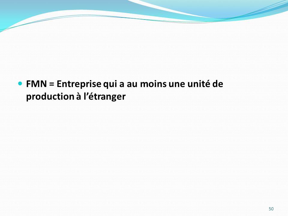 FMN = Entreprise qui a au moins une unité de production à létranger 50