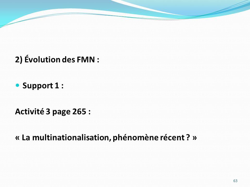 2) Évolution des FMN : Support 1 : Activité 3 page 265 : « La multinationalisation, phénomène récent ? » 63
