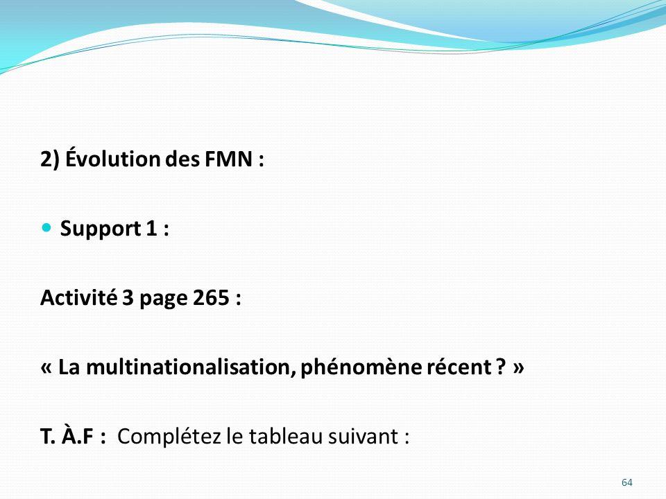 2) Évolution des FMN : Support 1 : Activité 3 page 265 : « La multinationalisation, phénomène récent ? » T. À.F : Complétez le tableau suivant : 64