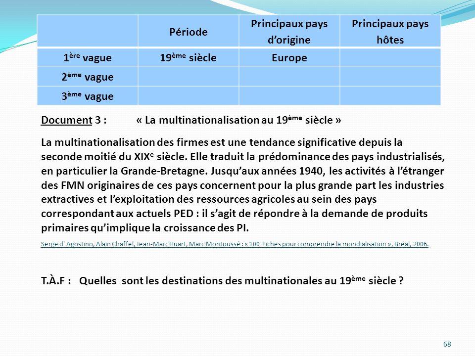 Document 3 : « La multinationalisation au 19 ème siècle » La multinationalisation des firmes est une tendance significative depuis la seconde moitié d