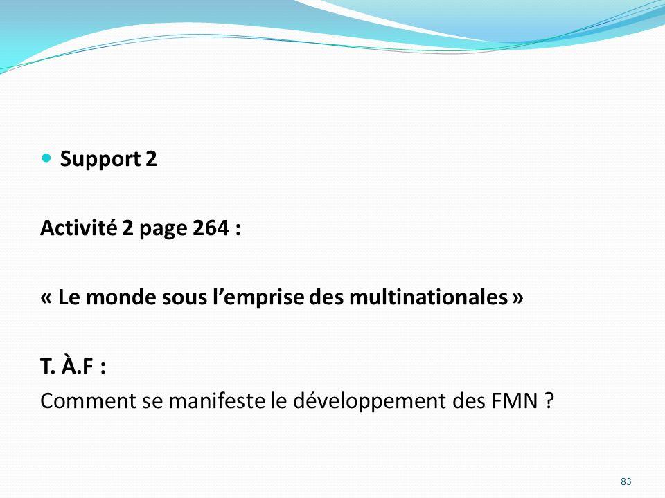 Support 2 Activité 2 page 264 : « Le monde sous lemprise des multinationales » T. À.F : Comment se manifeste le développement des FMN ? 83
