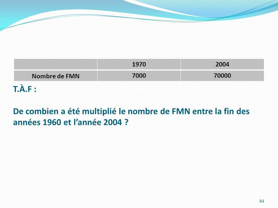 T.À.F : De combien a été multiplié le nombre de FMN entre la fin des années 1960 et lannée 2004 ? 19702004 Nombre de FMN 700070000 84