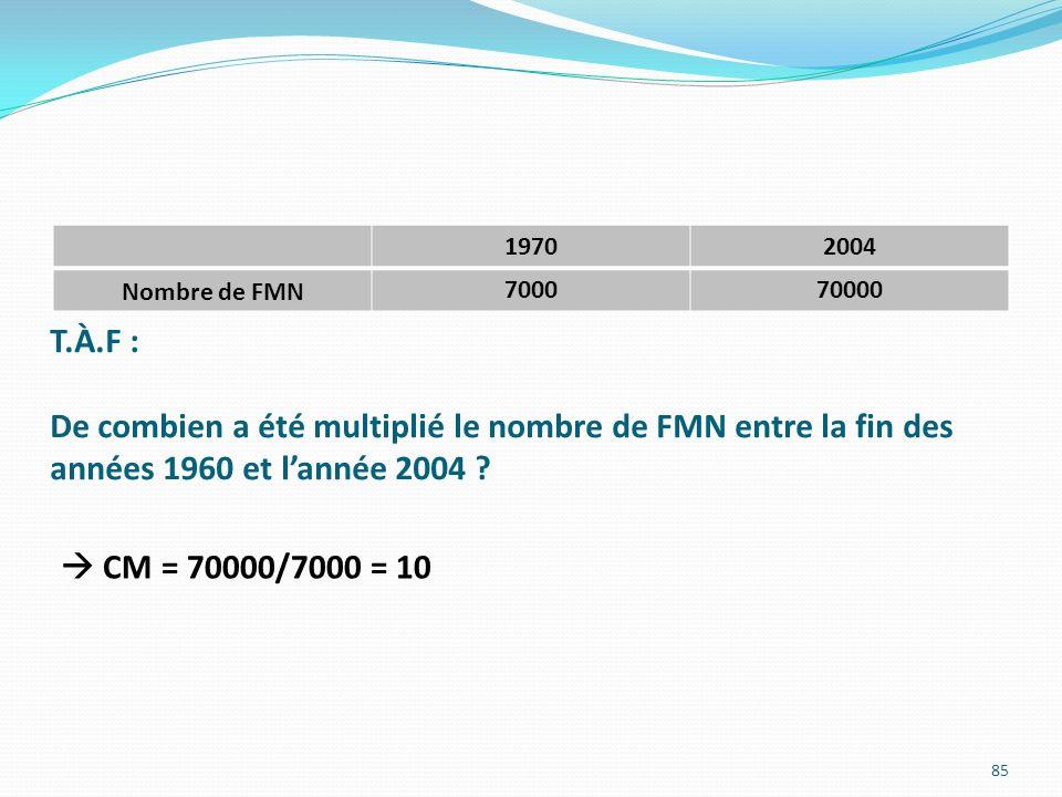 T.À.F : De combien a été multiplié le nombre de FMN entre la fin des années 1960 et lannée 2004 ? 19702004 Nombre de FMN 700070000 85 CM = 70000/7000
