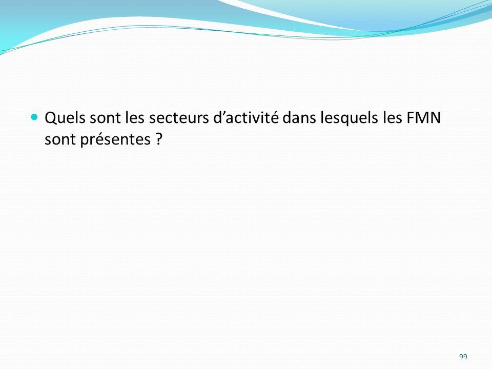 Quels sont les secteurs dactivité dans lesquels les FMN sont présentes ? 99