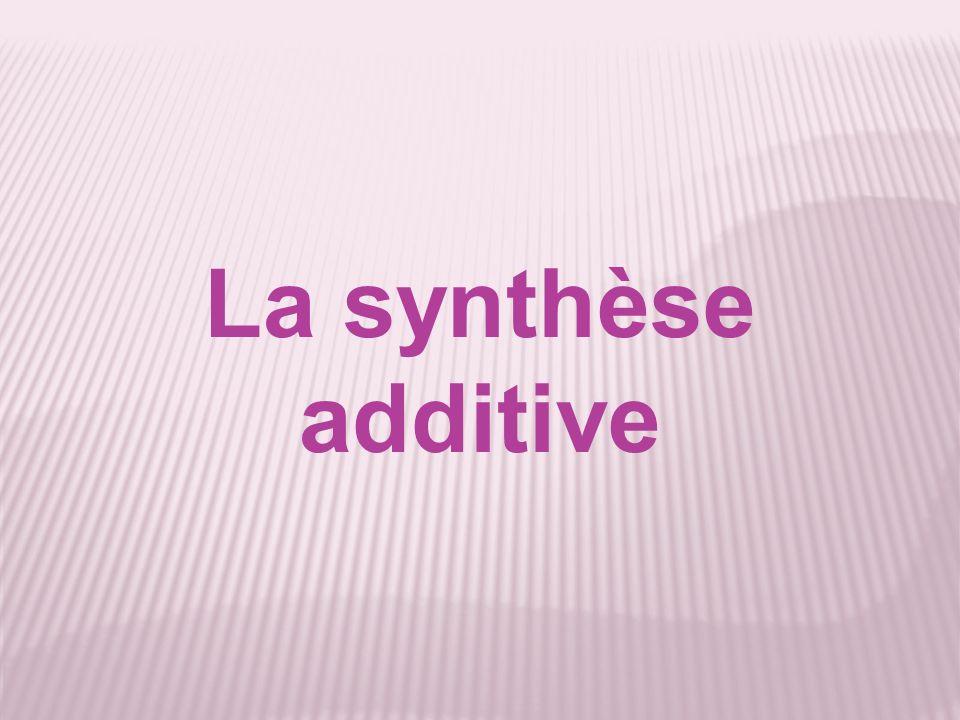Activité 1 : Retrouvez la couleur secondaire correspondant aux associations suivantes : R + V = R + B = V + B = http://apiphys.free.fr/spip.php?article86