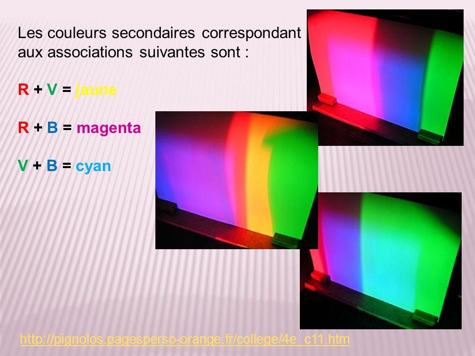 Les couleurs secondaires correspondant aux associations suivantes sont : R + V = jaune R + B = magenta V + B = cyan http://pignolos.pagesperso-orange.