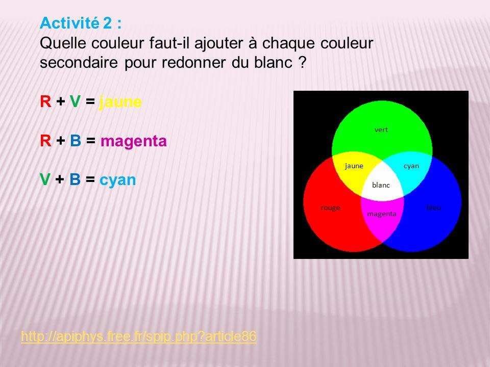 Les couleurs complémentaires de chaque couleur secondaire sont : (R + V) + B = jaune + B = Bl (R + B) + V = magenta + V = Bl (V + B) + R = cyan + R = Bl http://pignolos.pagesperso-orange.fr/college/4e_c11.htm