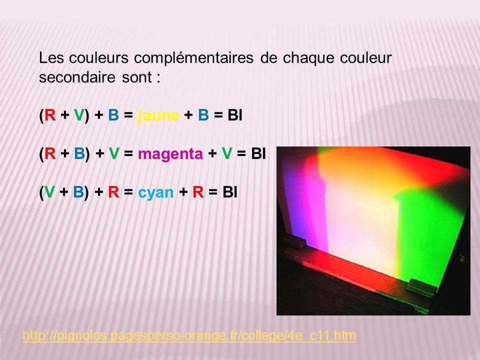 Les couleurs complémentaires de chaque couleur secondaire sont : (R + V) + B = jaune + B = Bl (R + B) + V = magenta + V = Bl (V + B) + R = cyan + R =