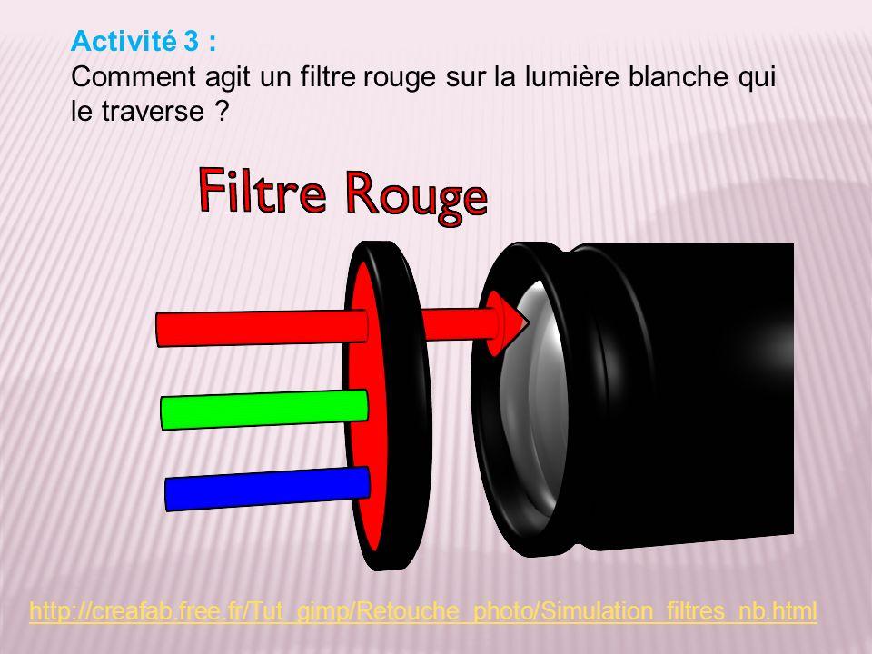 http://creafab.free.fr/Tut_gimp/Retouche_photo/Simulation_filtres_nb.html Activité 3 : Comment agit un filtre rouge sur la lumière blanche qui le trav
