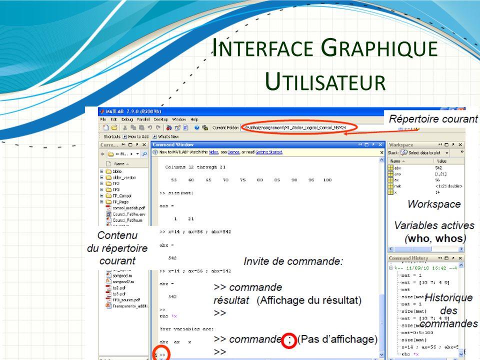 Répertoires de travail : Matlab permet douvrir, de créer, de modifier, etc … des fichiers.