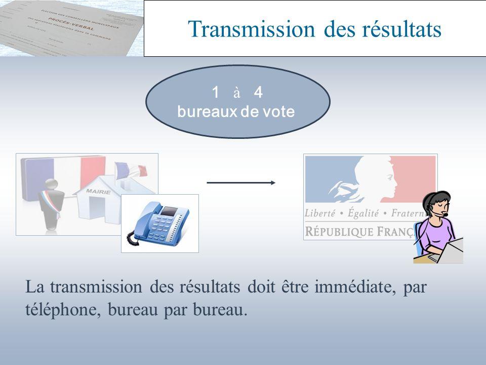 Transmission des résultats La transmission des résultats doit être immédiate, par téléphone, bureau par bureau. 1 à 4 bureaux de vote