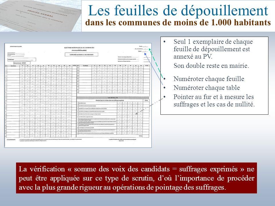 L es cas de nullité (art.L66 du code électoral) dans les communes de plus de 1.000 habitants Bureau unique Multi-bureaux Ils sont recensés page 3 du PV A et sur la feuille de dépouillement