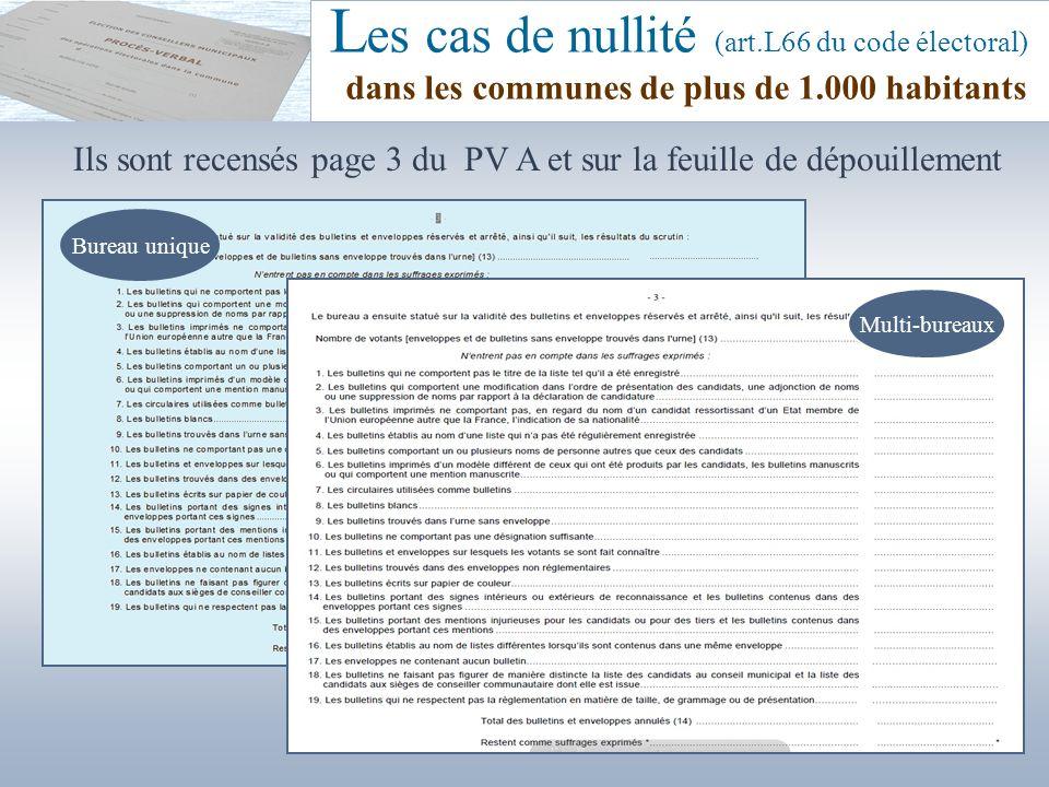 L es cas de nullité (art.L66 du code électoral) dans les communes de plus de 1.000 habitants Bureau unique Multi-bureaux Ils sont recensés page 3 du P