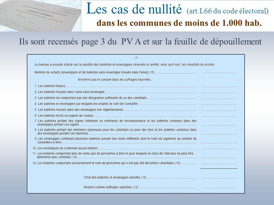 Le traitement des cas de nullité 1) Extraire le bulletin nul et lagrafer à lextérieur de son enveloppe de scrutin.