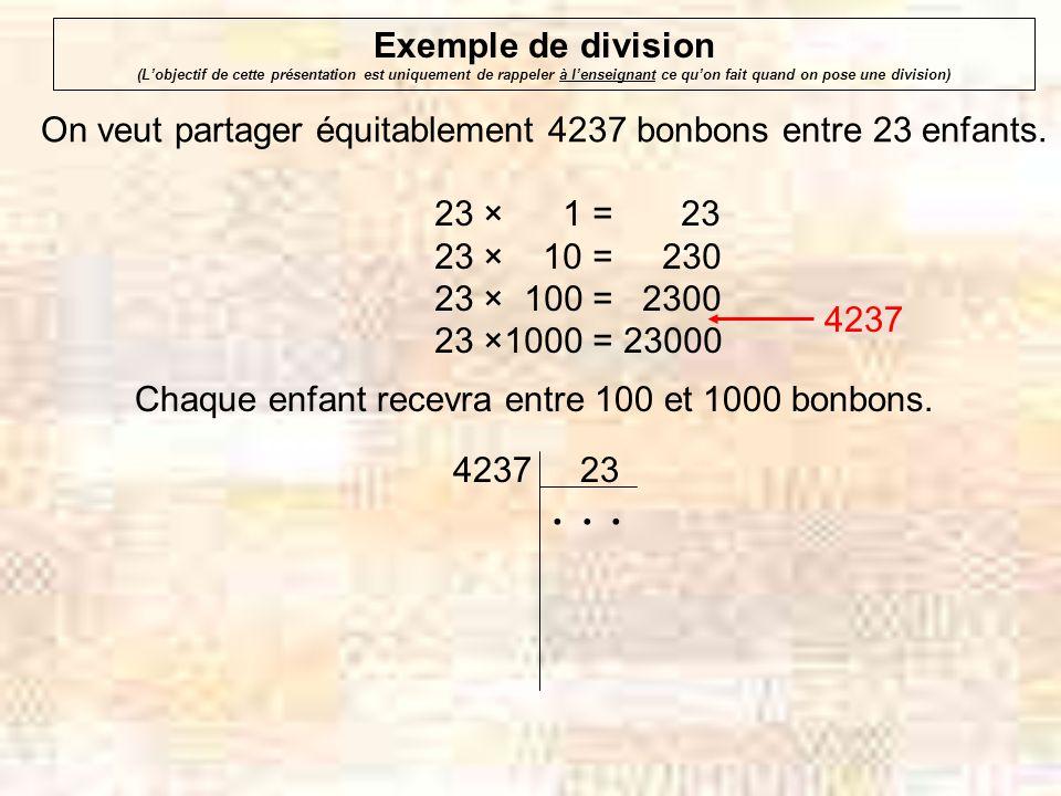 23 × 1 = 23 23 × 10 = 230 23 × 100 = 2300 23 ×1000 = 23000 Exemple de division (Lobjectif de cette présentation est uniquement de rappeler à lenseignant ce quon fait quand on pose une division) On veut partager équitablement 4237 bonbons entre 23 enfants.