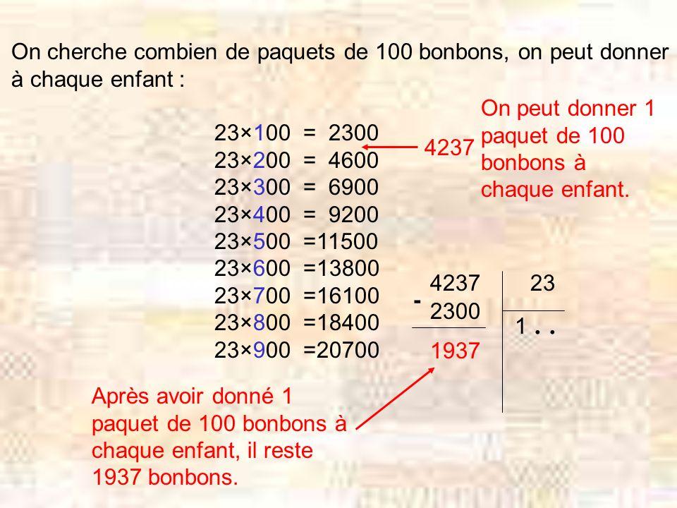 On cherche combien de paquets de 100 bonbons, on peut donner à chaque enfant : 23×100 = 2300 23×200 = 4600 23×300 = 6900 23×400 = 9200 23×500 =11500 23×600 =13800 23×700 =16100 23×800 =18400 23×900 =20700 4237 On peut donner 1 paquet de 100 bonbons à chaque enfant.
