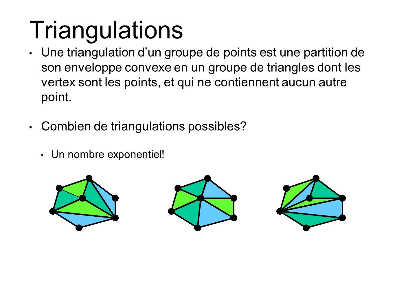 Triangulations Une triangulation dun groupe de points est une partition de son enveloppe convexe en un groupe de triangles dont les vertex sont les points, et qui ne contiennent aucun autre point.