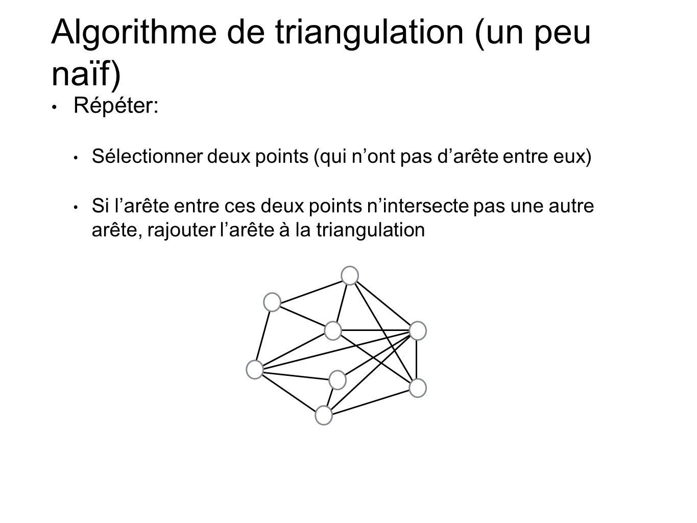 Algorithme de triangulation (un peu naïf) Répéter: Sélectionner deux points (qui nont pas darête entre eux) Si larête entre ces deux points nintersecte pas une autre arête, rajouter larête à la triangulation
