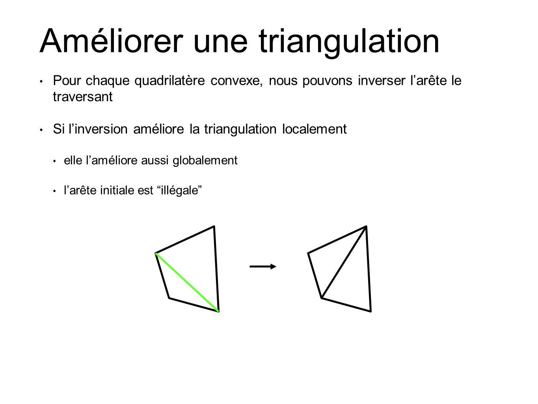 Améliorer une triangulation Pour chaque quadrilatère convexe, nous pouvons inverser larête le traversant Si linversion améliore la triangulation localement elle laméliore aussi globalement larête initiale est illégale