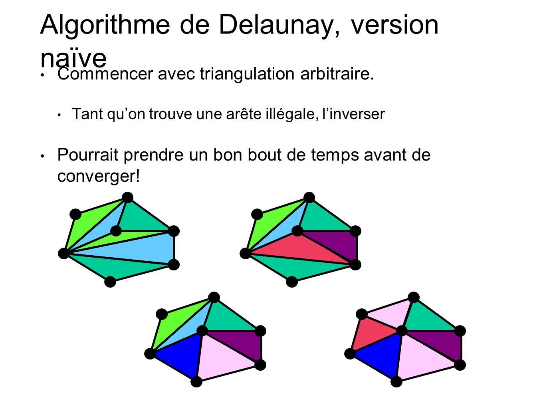 Algorithme de Delaunay, version naïve Commencer avec triangulation arbitraire.