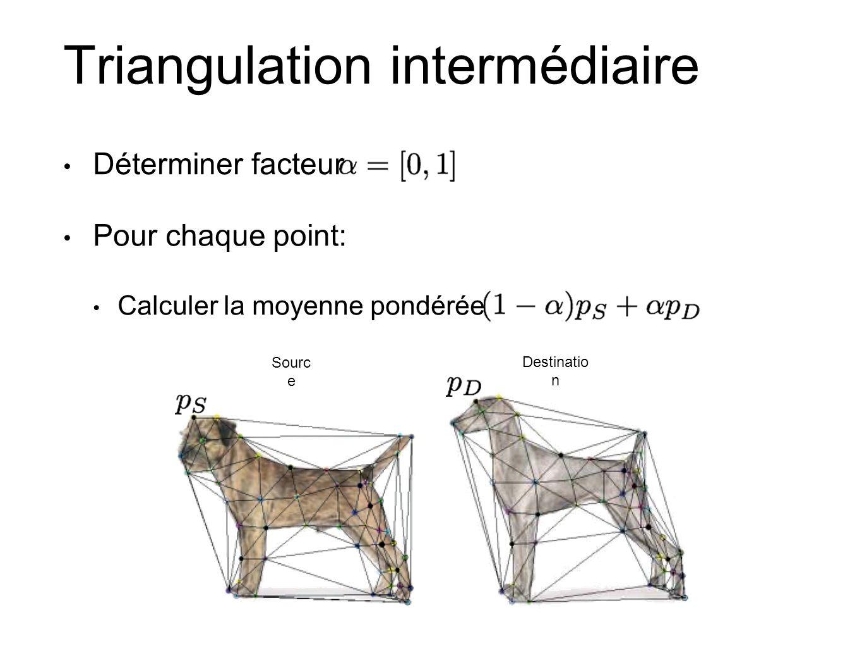 Triangulation intermédiaire Déterminer facteur Pour chaque point: Calculer la moyenne pondérée Sourc e Destinatio n