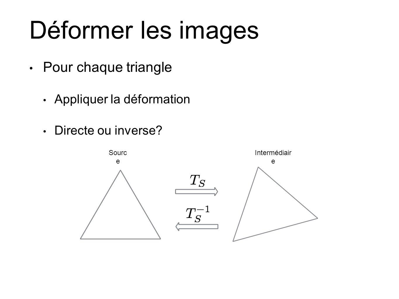 Déformer les images Pour chaque triangle Appliquer la déformation Directe ou inverse.
