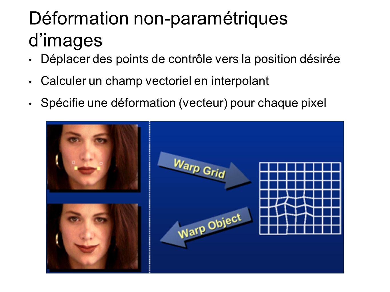 Déformation non-paramétriques dimages Déplacer des points de contrôle vers la position désirée Calculer un champ vectoriel en interpolant Spécifie une déformation (vecteur) pour chaque pixel