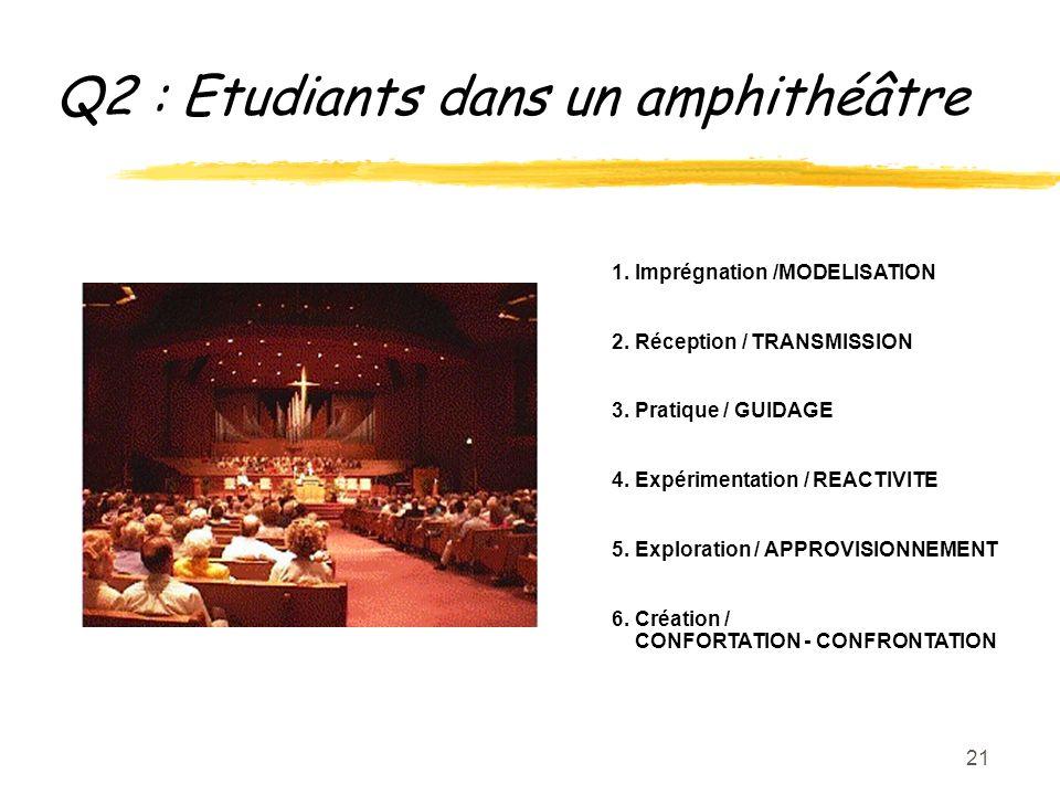 21 Q2 : Etudiants dans un amphithéâtre 1. Imprégnation /MODELISATION 2.