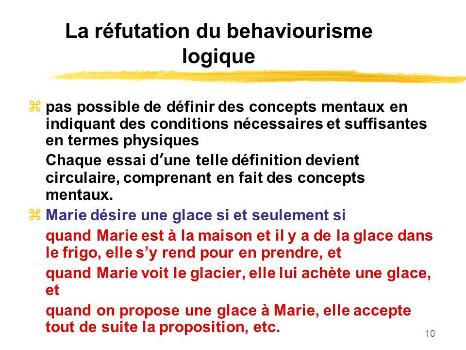 10 La réfutation du behaviourisme logique pas possible de définir des concepts mentaux en indiquant des conditions nécessaires et suffisantes en termes physiques Chaque essai dune telle définition devient circulaire, comprenant en fait des concepts mentaux.
