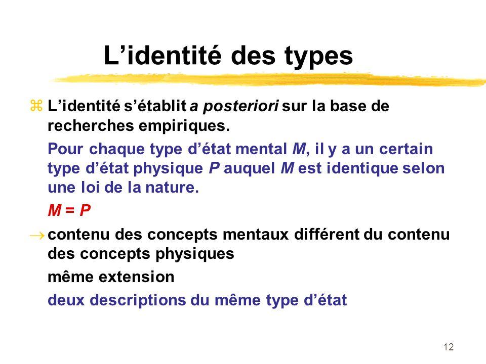 12 Lidentité des types Lidentité sétablit a posteriori sur la base de recherches empiriques. Pour chaque type détat mental M, il y a un certain type d