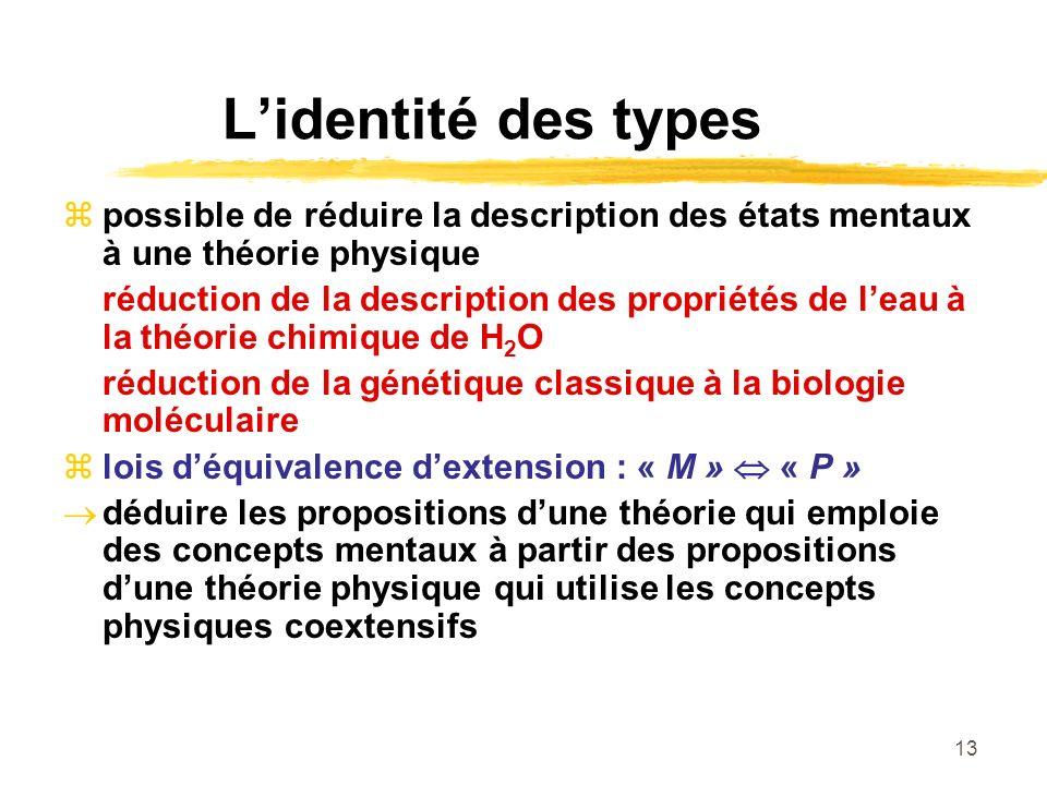 13 Lidentité des types possible de réduire la description des états mentaux à une théorie physique réduction de la description des propriétés de leau