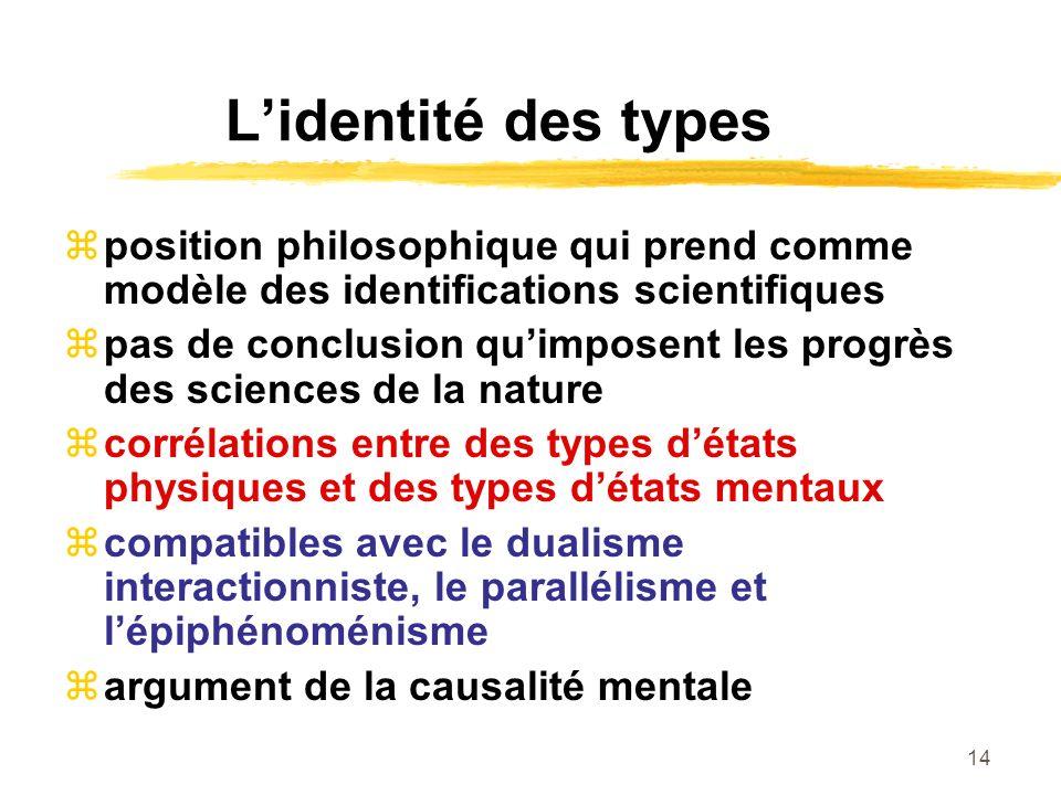 14 Lidentité des types position philosophique qui prend comme modèle des identifications scientifiques pas de conclusion quimposent les progrès des sciences de la nature corrélations entre des types détats physiques et des types détats mentaux compatibles avec le dualisme interactionniste, le parallélisme et lépiphénoménisme argument de la causalité mentale