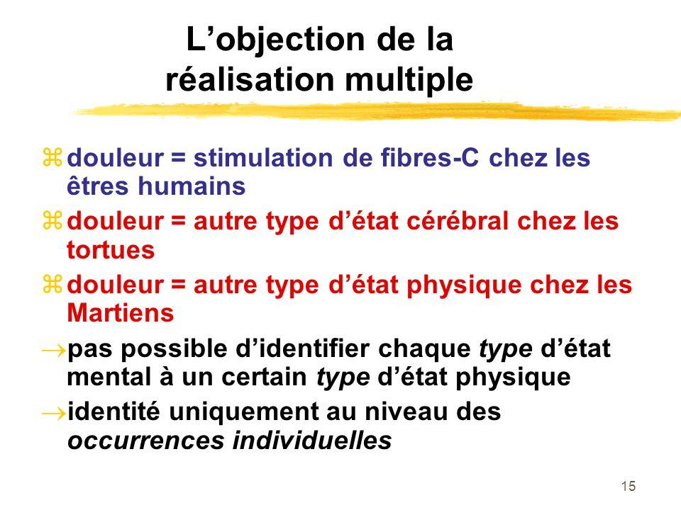 15 Lobjection de la réalisation multiple douleur = stimulation de fibres-C chez les êtres humains douleur = autre type détat cérébral chez les tortues