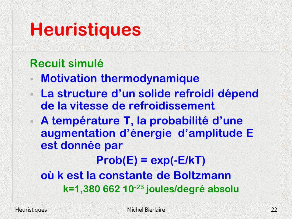 HeuristiquesMichel Bierlaire22 Heuristiques Recuit simulé Motivation thermodynamique La structure dun solide refroidi dépend de la vitesse de refroidissement A température T, la probabilité dune augmentation dénergie damplitude E est donnée par Prob(E) = exp(-E/kT) où k est la constante de Boltzmann k=1,380 662 10 -23 joules/degré absolu