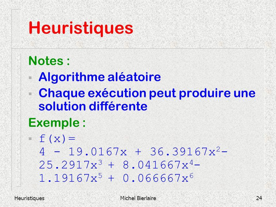 HeuristiquesMichel Bierlaire24 Heuristiques Notes : Algorithme aléatoire Chaque exécution peut produire une solution différente Exemple : f(x)= 4 - 19.0167x + 36.39167x 2 - 25.2917x 3 + 8.041667x 4 - 1.19167x 5 + 0.066667x 6