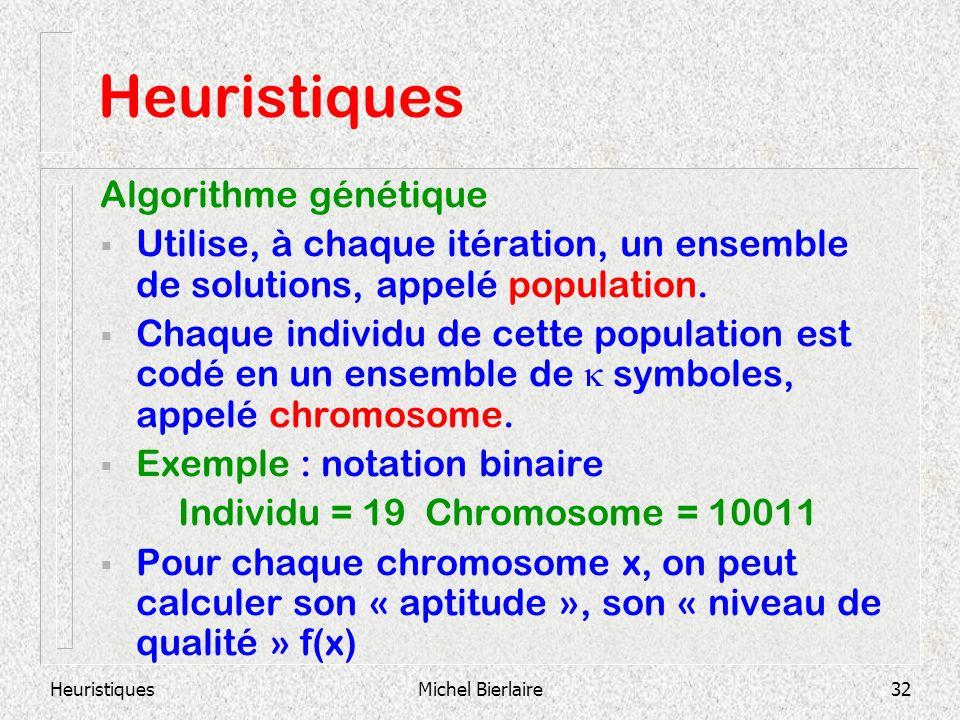 HeuristiquesMichel Bierlaire32 Heuristiques Algorithme génétique Utilise, à chaque itération, un ensemble de solutions, appelé population. Chaque indi