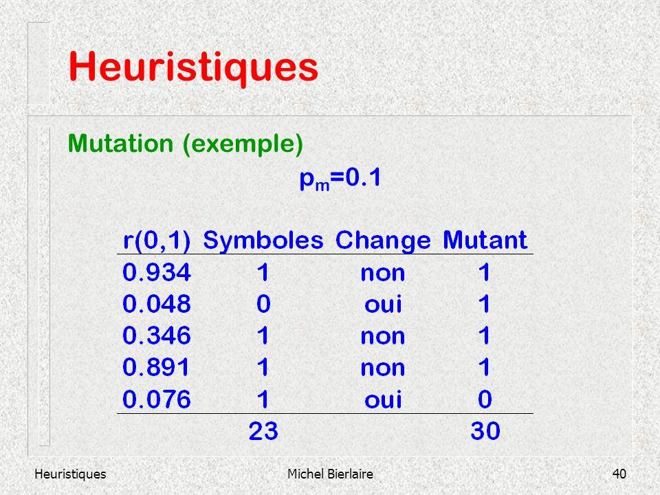 HeuristiquesMichel Bierlaire40 Heuristiques Mutation (exemple) p m =0.1