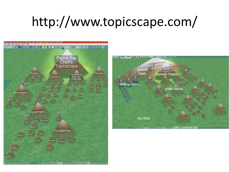 http://www.topicscape.com/
