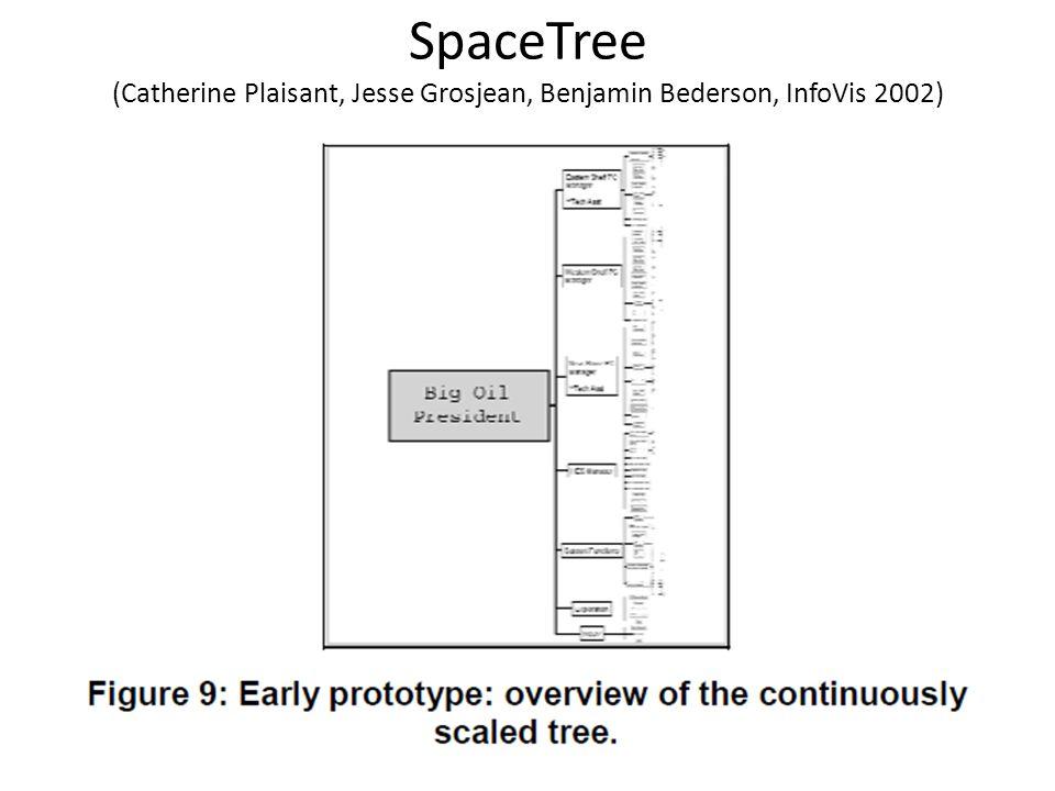 SpaceTree (Catherine Plaisant, Jesse Grosjean, Benjamin Bederson, InfoVis 2002)