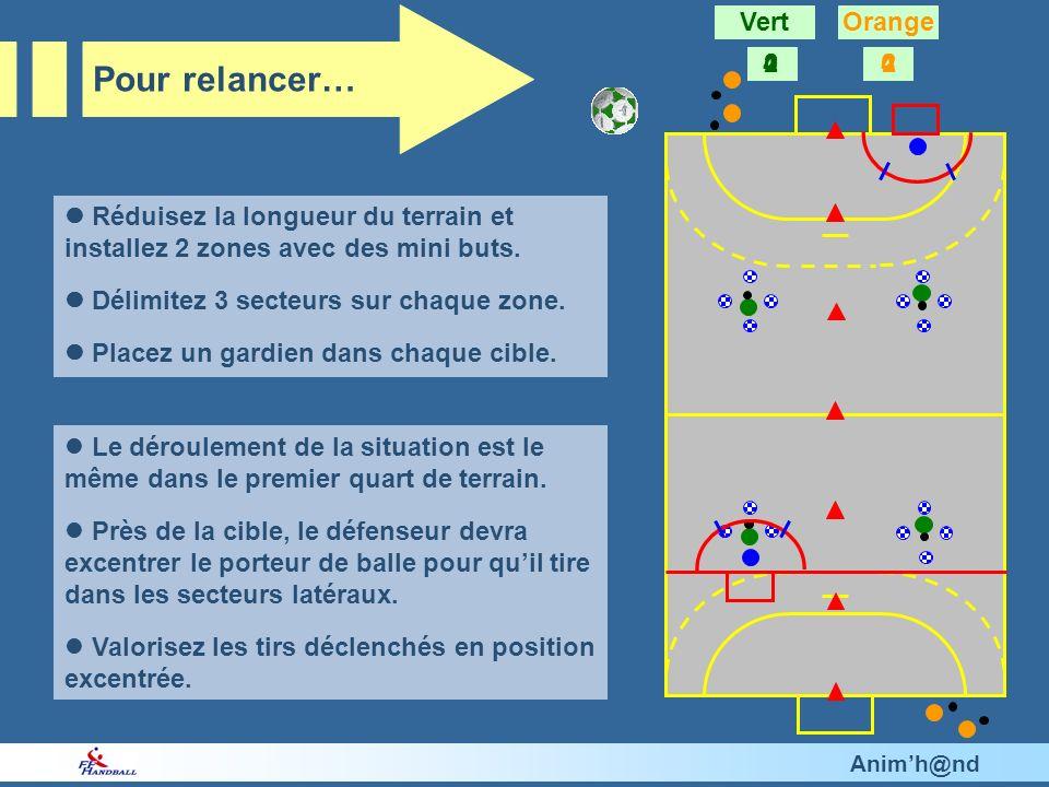 Animh@nd Réduisez la longueur du terrain et installez 2 zones avec des mini buts.
