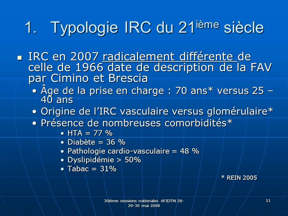 30ième sessions nationales AFIDTN 28- 29-30 mai 2008 11 1.Typologie IRC du 21 ième siècle IRC en 2007 radicalement différente de celle de 1966 date de