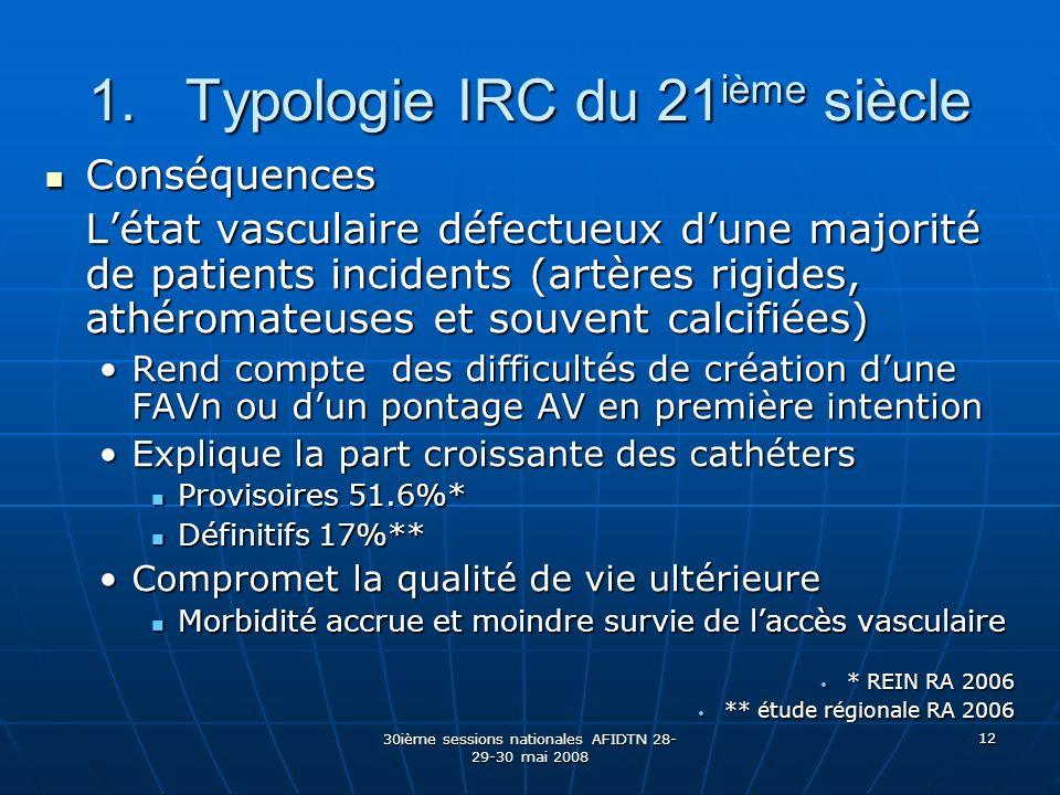 30ième sessions nationales AFIDTN 28- 29-30 mai 2008 12 1.Typologie IRC du 21 ième siècle Conséquences Conséquences Létat vasculaire défectueux dune m