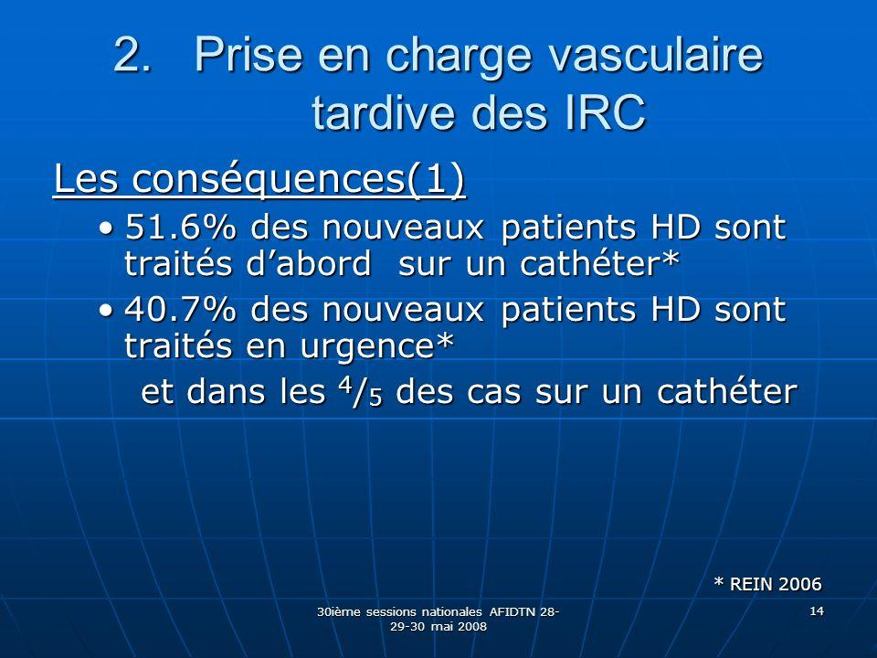 30ième sessions nationales AFIDTN 28- 29-30 mai 2008 14 2.Prise en charge vasculaire tardive des IRC Les conséquences(1) 51.6% des nouveaux patients H
