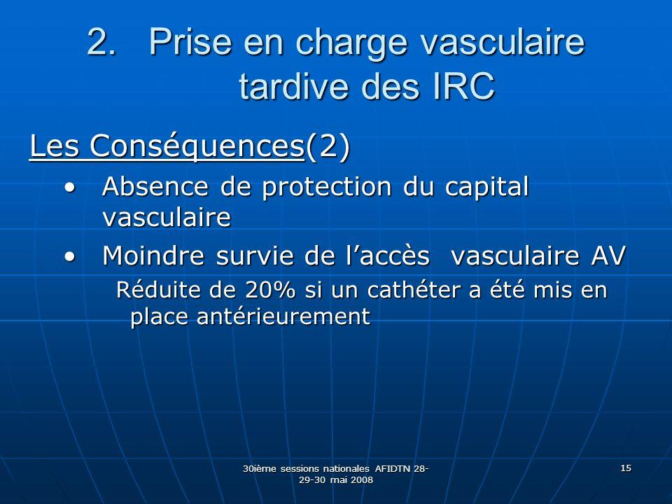 30ième sessions nationales AFIDTN 28- 29-30 mai 2008 15 2.Prise en charge vasculaire tardive des IRC Les Conséquences(2) Absence de protection du capi