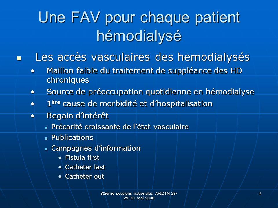 30ième sessions nationales AFIDTN 28- 29-30 mai 2008 2 Une FAV pour chaque patient hémodialysé Les accès vasculaires des hemodialysés Les accès vascul