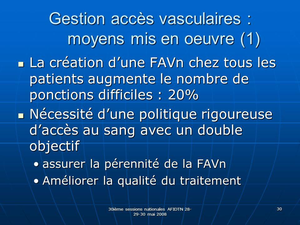 30ième sessions nationales AFIDTN 28- 29-30 mai 2008 30 Gestion accès vasculaires : moyens mis en oeuvre (1) La création dune FAVn chez tous les patie