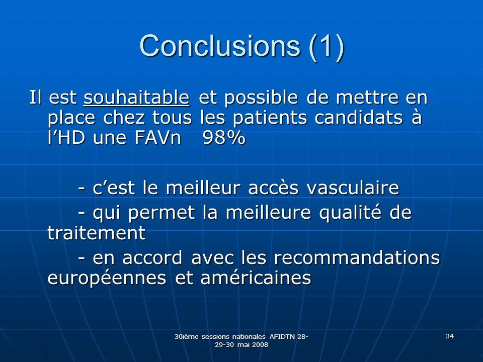 30ième sessions nationales AFIDTN 28- 29-30 mai 2008 34 Conclusions (1) Il est souhaitable et possible de mettre en place chez tous les patients candi