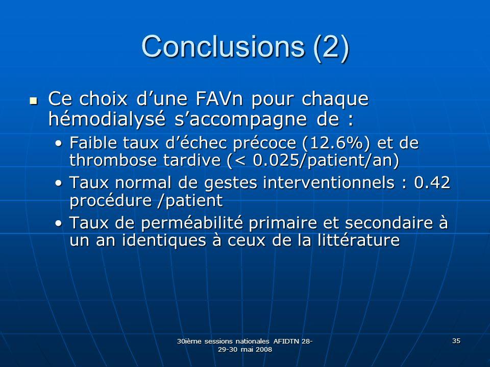 30ième sessions nationales AFIDTN 28- 29-30 mai 2008 35 Conclusions (2) Ce choix dune FAVn pour chaque hémodialysé saccompagne de : Ce choix dune FAVn